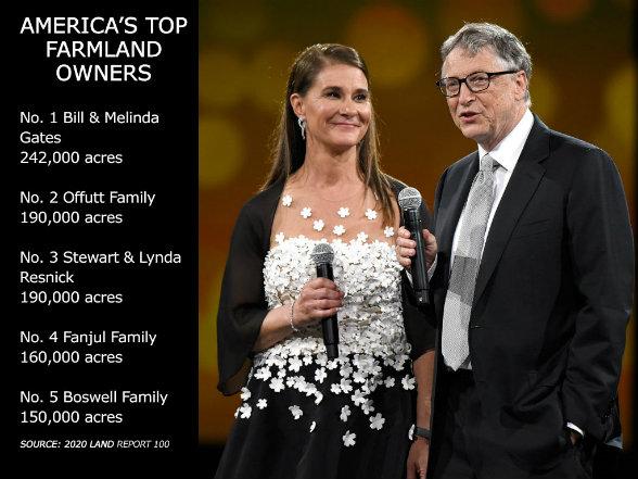 Bill Gates: America's Top Farmland Owner